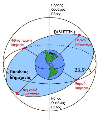 Celestial_Sphere